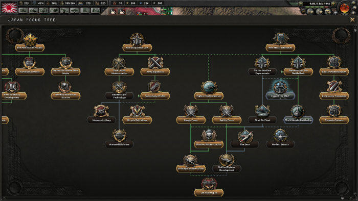 Hearts of Iron IV Waking the Tiger Download
